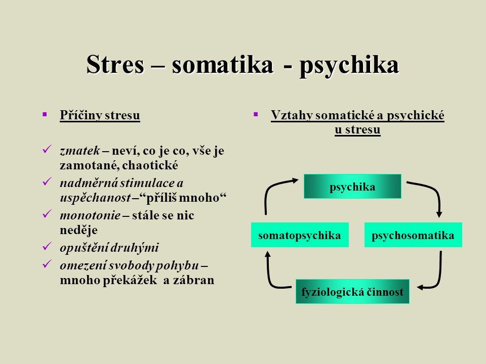 Stres – somatika - psychika  Příčiny stresu zmatek – neví, co je co, vše je zamotané, chaotické nadměrná stimulace a uspěchanost – příliš mnoho monotonie – stále se nic neděje opuštění druhými omezení svobody pohybu – mnoho překážek a zábran  Vztahy somatické a psychické u stresu somatopsychikapsychosomatika fyziologická činnost psychika