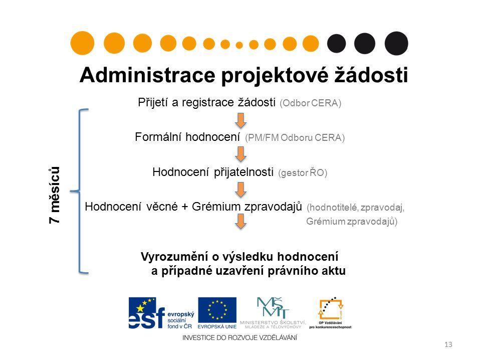 Administrace projektové žádosti Přijetí a registrace žádosti (Odbor CERA) Formální hodnocení (PM/FM Odboru CERA) Hodnocení přijatelnosti (gestor ŘO) Hodnocení věcné + Grémium zpravodajů (hodnotitelé, zpravodaj, Grémium zpravodajů) Vyrozumění o výsledku hodnocení a případné uzavření právního aktu 13 7 měsíců