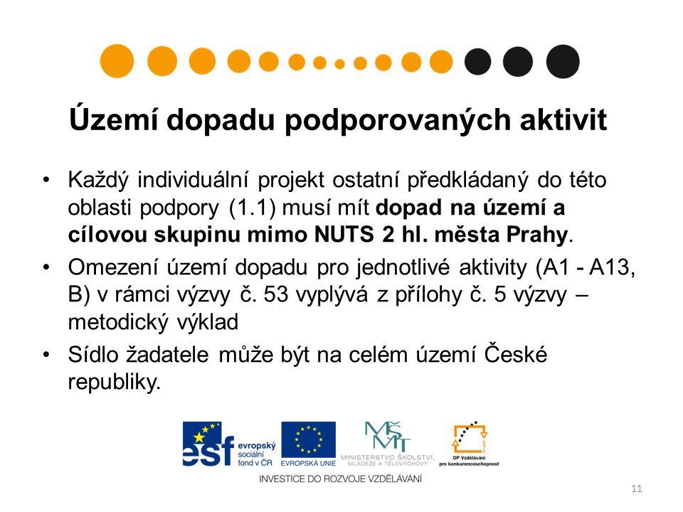 Území dopadu podporovaných aktivit Každý individuální projekt ostatní předkládaný do této oblasti podpory (1.1) musí mít dopad na území a cílovou skupinu mimo NUTS 2 hl.