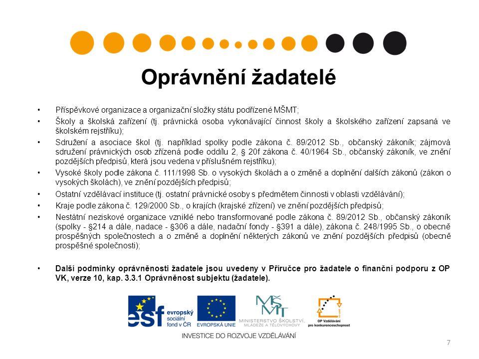 Oprávnění žadatelé Příspěvkové organizace a organizační složky státu podřízené MŠMT; Školy a školská zařízení (tj. právnická osoba vykonávající činnos