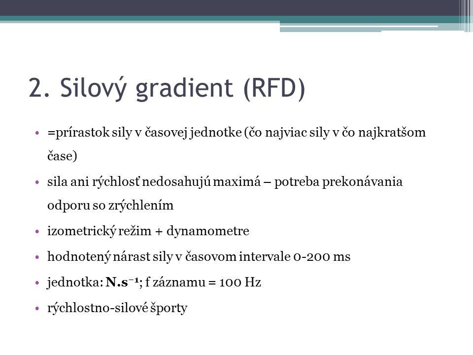 2. Silový gradient (RFD) =prírastok sily v časovej jednotke (čo najviac sily v čo najkratšom čase) sila ani rýchlosť nedosahujú maximá – potreba preko