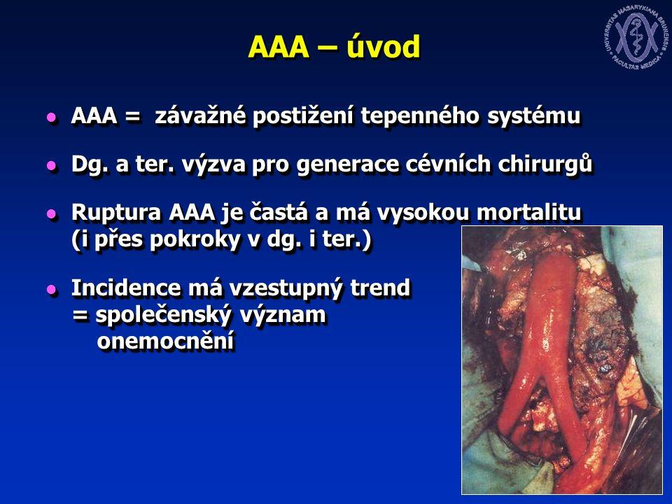 AAA – úvod AAA = závažné postižení tepenného systému AAA = závažné postižení tepenného systému Dg.