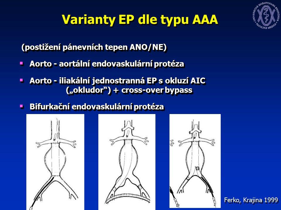 """Varianty EP dle typu AAA (postižení pánevních tepen ANO/NE) (postižení pánevních tepen ANO/NE)  Aorto - aortální endovaskulární protéza  Aorto - iliakální jednostranná EP s okluzí AIC (""""okludor ) + cross-over bypass  Bifurkační endovaskulární protéza (postižení pánevních tepen ANO/NE) (postižení pánevních tepen ANO/NE)  Aorto - aortální endovaskulární protéza  Aorto - iliakální jednostranná EP s okluzí AIC (""""okludor ) + cross-over bypass  Bifurkační endovaskulární protéza Ferko, Krajina 1999"""