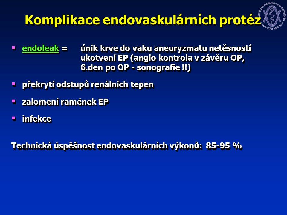 Komplikace endovaskulárních protéz  endoleak =únik krve do vaku aneuryzmatu netěsností ukotvení EP (angio kontrola v závěru OP, 6.den po OP - sonografie !!)  překrytí odstupů renálních tepen  zalomení ramének EP  infekce Technická úspěšnost endovaskulárních výkonů: 85-95 %  endoleak =únik krve do vaku aneuryzmatu netěsností ukotvení EP (angio kontrola v závěru OP, 6.den po OP - sonografie !!)  překrytí odstupů renálních tepen  zalomení ramének EP  infekce Technická úspěšnost endovaskulárních výkonů: 85-95 %