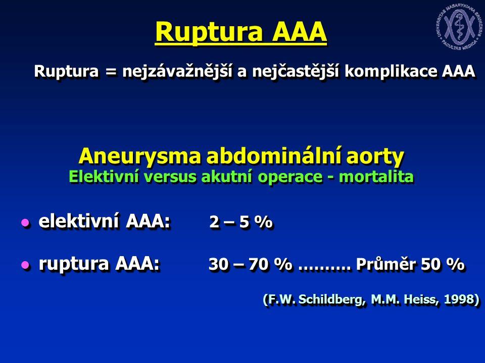 Ruptura AAA Ruptura = nejzávažnější a nejčastější komplikace AAA Ruptura = nejzávažnější a nejčastější komplikace AAA Aneurysma abdominální aorty Elektivní versus akutní operace - mortalita elektivní AAA: 2 – 5 % elektivní AAA: 2 – 5 % ruptura AAA: 30 – 70 % ……….