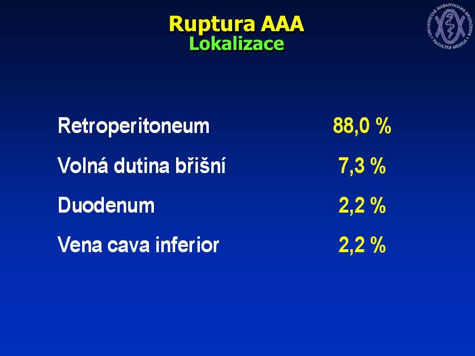Ruptura AAA Lokalizace
