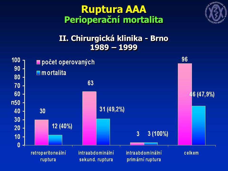 Ruptura AAA Perioperační mortalita II. Chirurgická klinika - Brno 1989 – 1999 II.