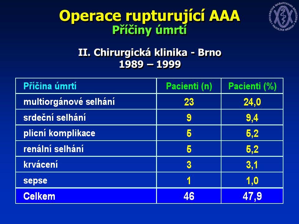 Operace rupturující AAA Příčiny úmrtí II. Chirurgická klinika - Brno 1989 – 1999 II.