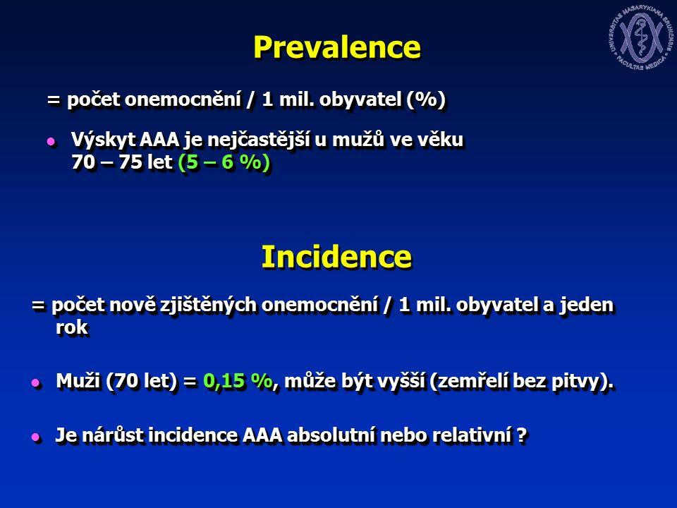 Prevalence = počet onemocnění / 1 mil.