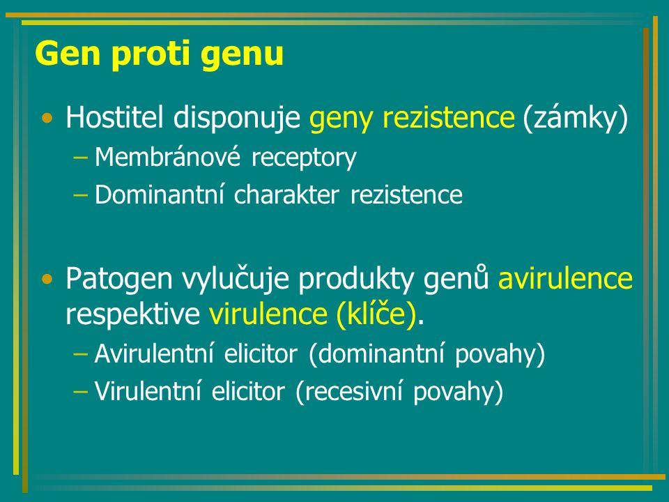 Gen proti genu Hostitel disponuje geny rezistence (zámky) –Membránové receptory –Dominantní charakter rezistence Patogen vylučuje produkty genů avirulence respektive virulence (klíče).