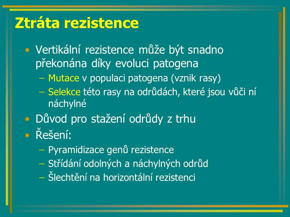 Ztráta rezistence Vertikální rezistence může být snadno překonána díky evoluci patogena –Mutace v populaci patogena (vznik rasy) –Selekce této rasy na odrůdách, které jsou vůči ní náchylné Důvod pro stažení odrůdy z trhu Řešení: –Pyramidizace genů rezistence –Střídání odolných a náchylných odrůd –Šlechtění na horizontální rezistenci