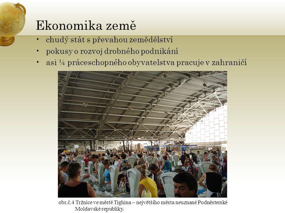 Ekonomika země chudý stát s převahou zemědělství pokusy o rozvoj drobného podnikání asi ¼ práceschopného obyvatelstva pracuje v zahraničí obr.č.4 Tržnice ve městě Tighina – největšího města neuznané Podněsterské Moldavské republiky.