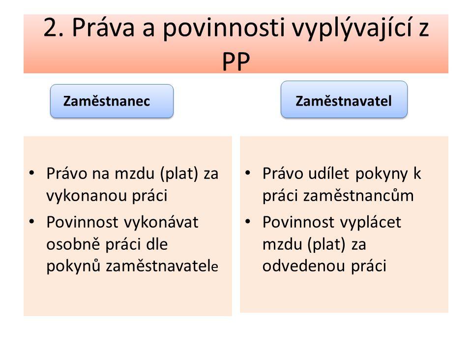 2. Práva a povinnosti vyplývající z PP Zaměstnanec Právo na mzdu (plat) za vykonanou práci Povinnost vykonávat osobně práci dle pokynů zaměstnavatel e