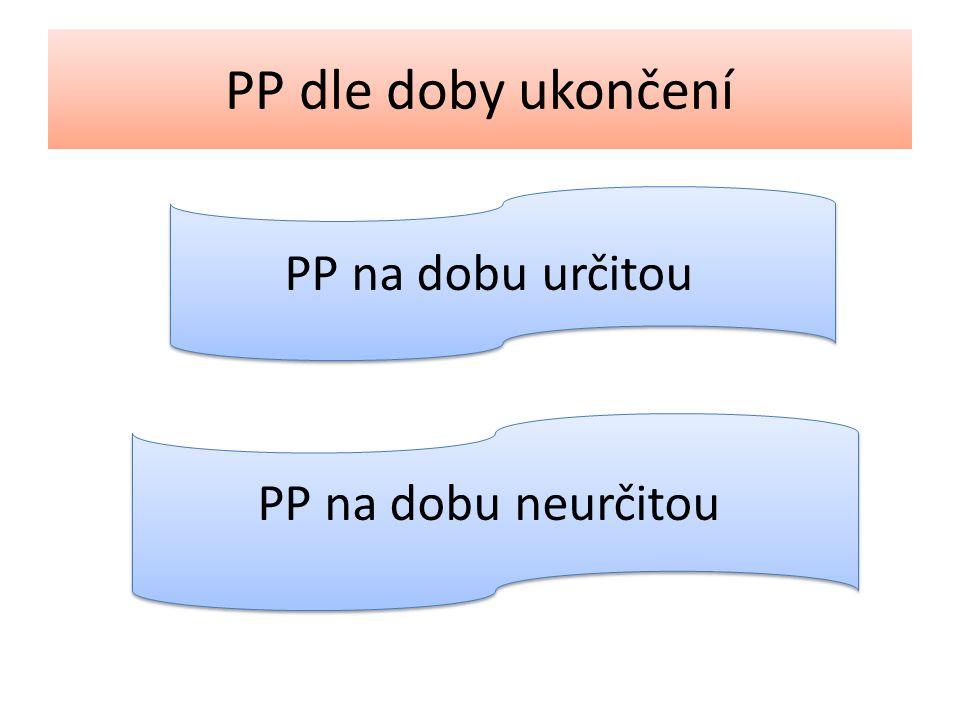 PP dle doby ukončení PP na dobu určitou PP na dobu neurčitou
