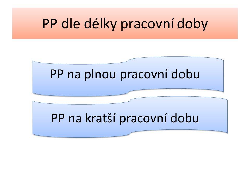 PP dle délky pracovní doby PP na plnou pracovní dobu PP na kratší pracovní dobu