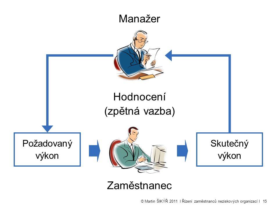 © Martin ŠIKÝŘ 2011 l Řízení zaměstnanců neziskových organizací l15 Manažer Zaměstnanec Požadovaný výkon Skutečný výkon Hodnocení (zpětná vazba)