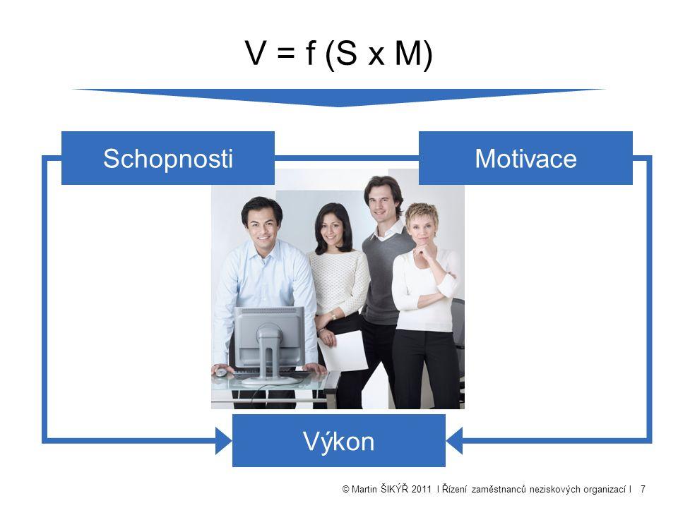 © Martin ŠIKÝŘ 2011 l Řízení zaměstnanců neziskových organizací l7 V = f (S x M) SchopnostiMotivace Výkon