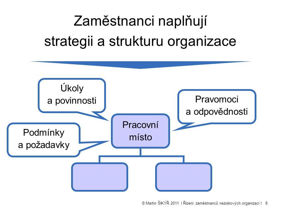 © Martin ŠIKÝŘ 2011 l Řízení zaměstnanců neziskových organizací l8 Zaměstnanci naplňují strategii a strukturu organizace Úkoly a povinnosti Pravomoci a odpovědnosti Podmínky a požadavky Pracovní místo