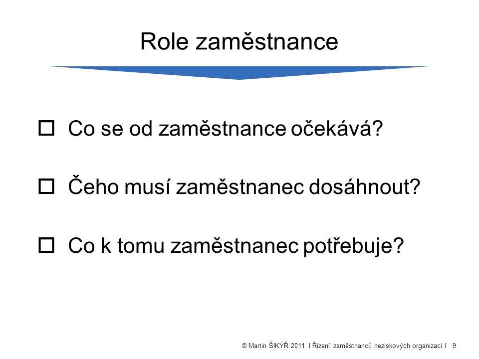 © Martin ŠIKÝŘ 2011 l Řízení zaměstnanců neziskových organizací l9 Role zaměstnance  Co se od zaměstnance očekává.