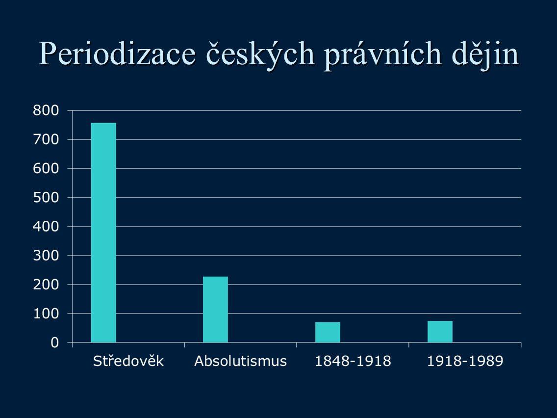 Periodizace českých právních dějin