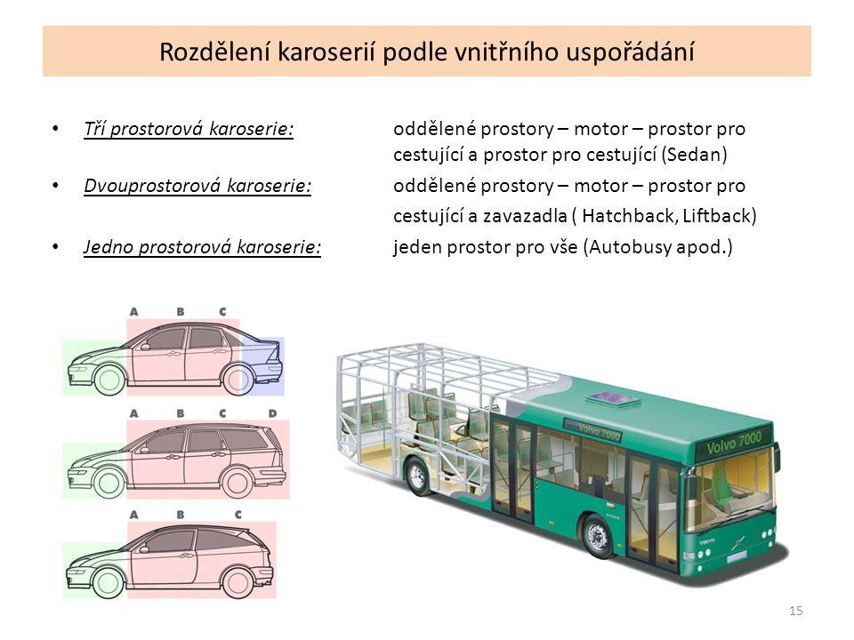 Rozdělení karoserií podle vnitřního uspořádání Tří prostorová karoserie:oddělené prostory – motor – prostor pro cestující a prostor pro cestující (Sedan) Dvouprostorová karoserie:oddělené prostory – motor – prostor pro cestující a zavazadla ( Hatchback, Liftback) Jedno prostorová karoserie:jeden prostor pro vše (Autobusy apod.) 15