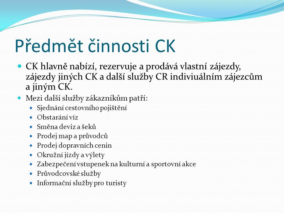 Předmět činnosti CK CK hlavně nabízí, rezervuje a prodává vlastní zájezdy, zájezdy jiných CK a další služby CR indiviuálním zájezcům a jiným CK.