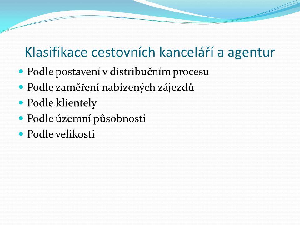 Klasifikace cestovních kanceláří a agentur Podle postavení v distribučním procesu Podle zaměření nabízených zájezdů Podle klientely Podle územní působnosti Podle velikosti