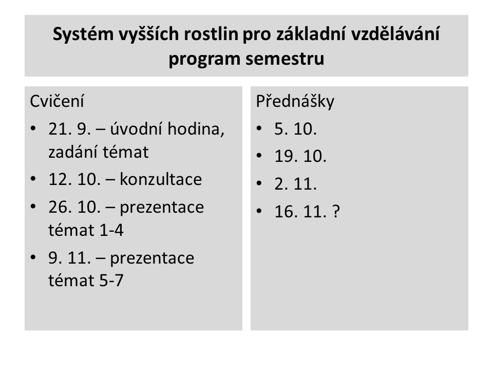 Systém vyšších rostlin pro základní vzdělávání program semestru Cvičení 21.