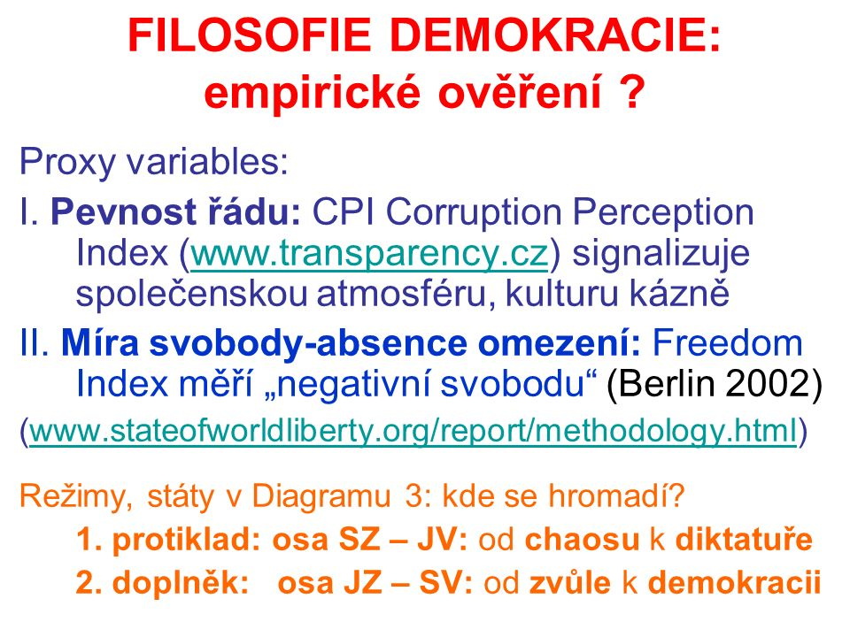FILOSOFIE DEMOKRACIE: empirické ověření ? Proxy variables: I. Pevnost řádu: CPI Corruption Perception Index (www.transparency.cz) signalizuje společen