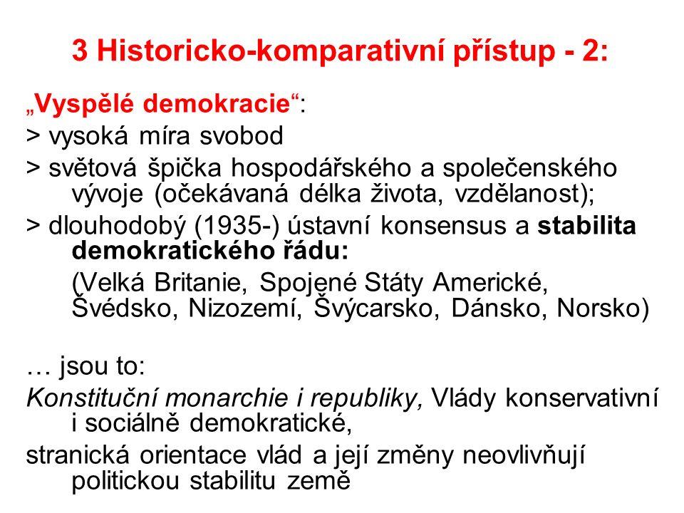 """3 Historicko-komparativní přístup - 2: """"Vyspělé demokracie : > vysoká míra svobod > světová špička hospodářského a společenského vývoje (očekávaná délka života, vzdělanost); > dlouhodobý (1935-) ústavní konsensus a stabilita demokratického řádu: (Velká Britanie, Spojené Státy Americké, Švédsko, Nizozemí, Švýcarsko, Dánsko, Norsko) … jsou to: Konstituční monarchie i republiky, Vlády konservativní i sociálně demokratické, stranická orientace vlád a její změny neovlivňují politickou stabilitu země"""