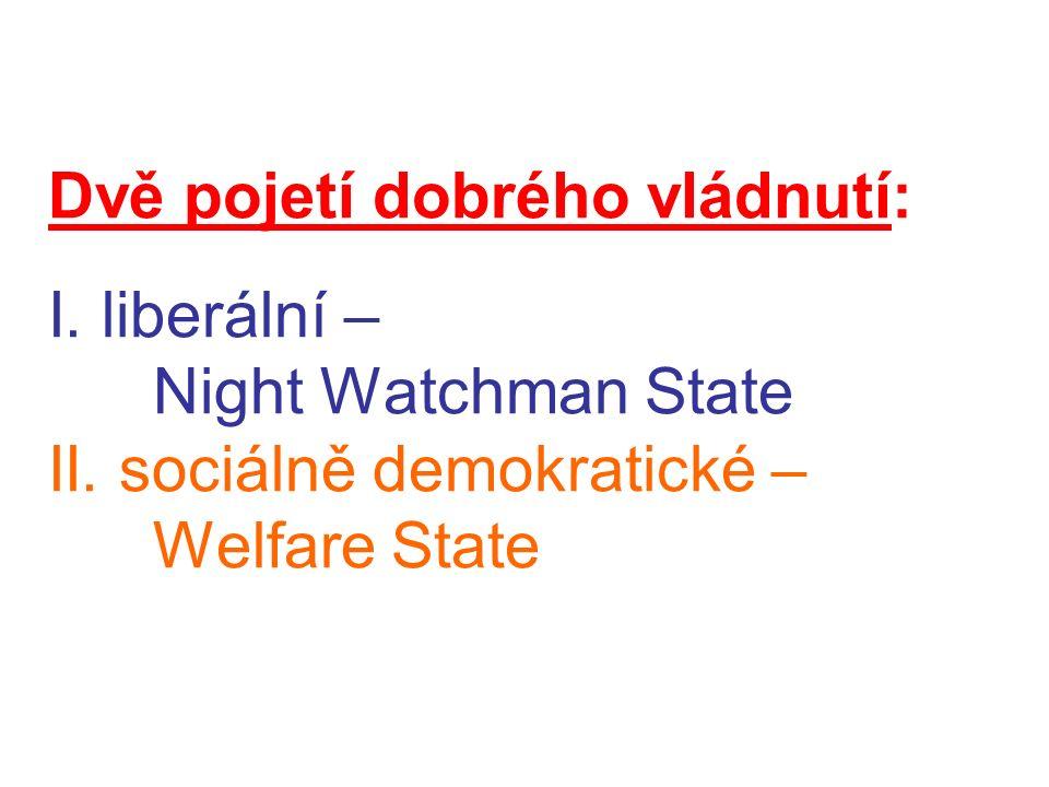 Dvě pojetí dobrého vládnutí: I. liberální – Night Watchman State II.