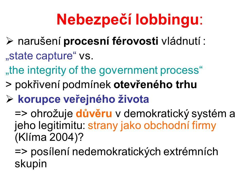 """Nebezpečí lobbingu:  narušení procesní férovosti vládnutí : """"state capture vs."""