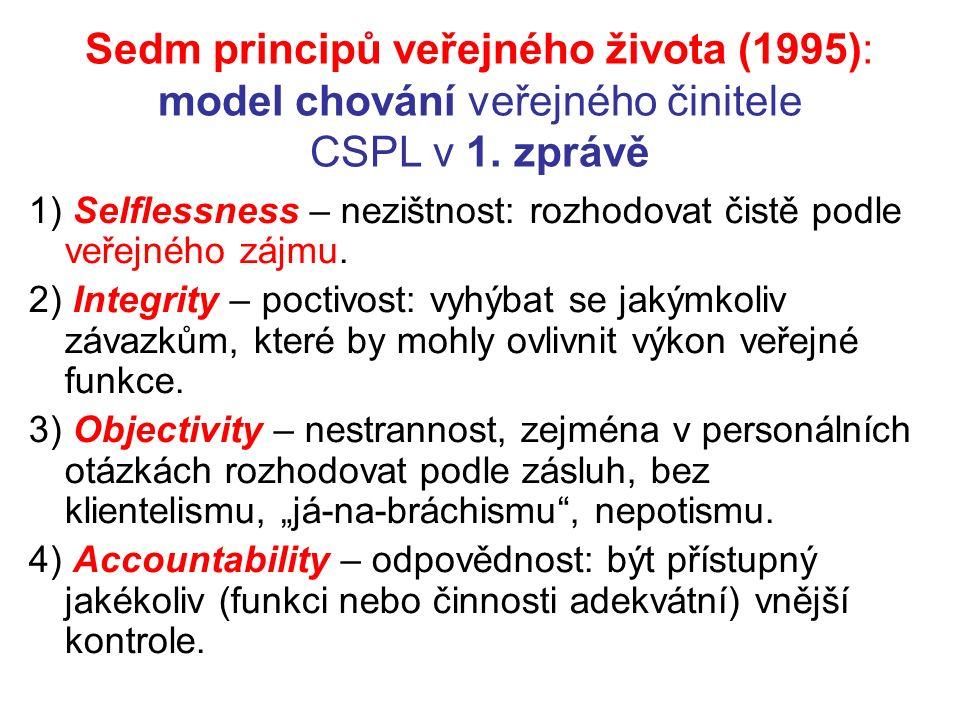 Sedm principů veřejného života (1995): model chování veřejného činitele CSPL v 1.