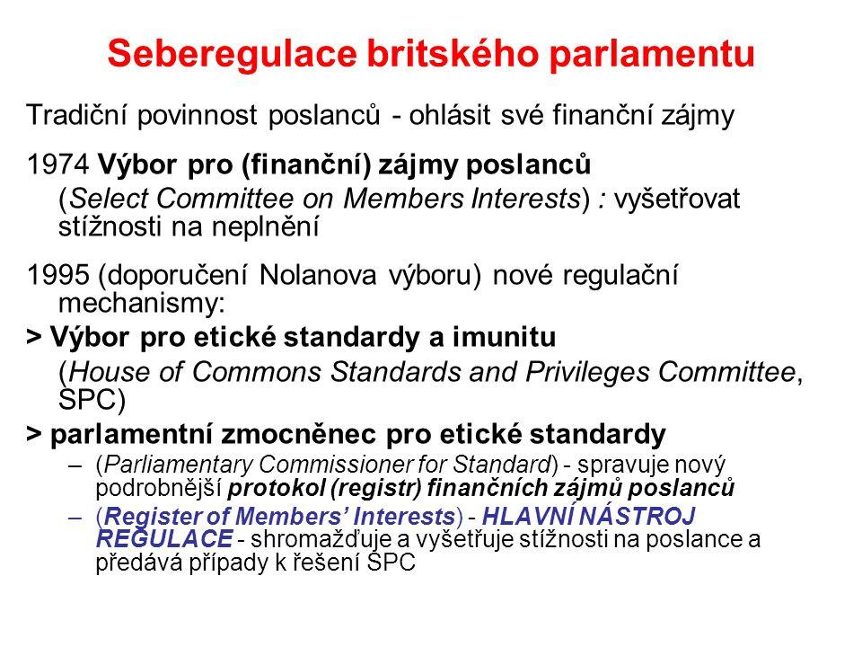 Seberegulace britského parlamentu Tradiční povinnost poslanců - ohlásit své finanční zájmy 1974 Výbor pro (finanční) zájmy poslanců (Select Committee on Members Interests) : vyšetřovat stížnosti na neplnění 1995 (doporučení Nolanova výboru) nové regulační mechanismy: > Výbor pro etické standardy a imunitu (House of Commons Standards and Privileges Committee, SPC) > parlamentní zmocněnec pro etické standardy –(Parliamentary Commissioner for Standard) - spravuje nový podrobnější protokol (registr) finančních zájmů poslanců –(Register of Members' Interests) - HLAVNÍ NÁSTROJ REGULACE - shromažďuje a vyšetřuje stížnosti na poslance a předává případy k řešení SPC