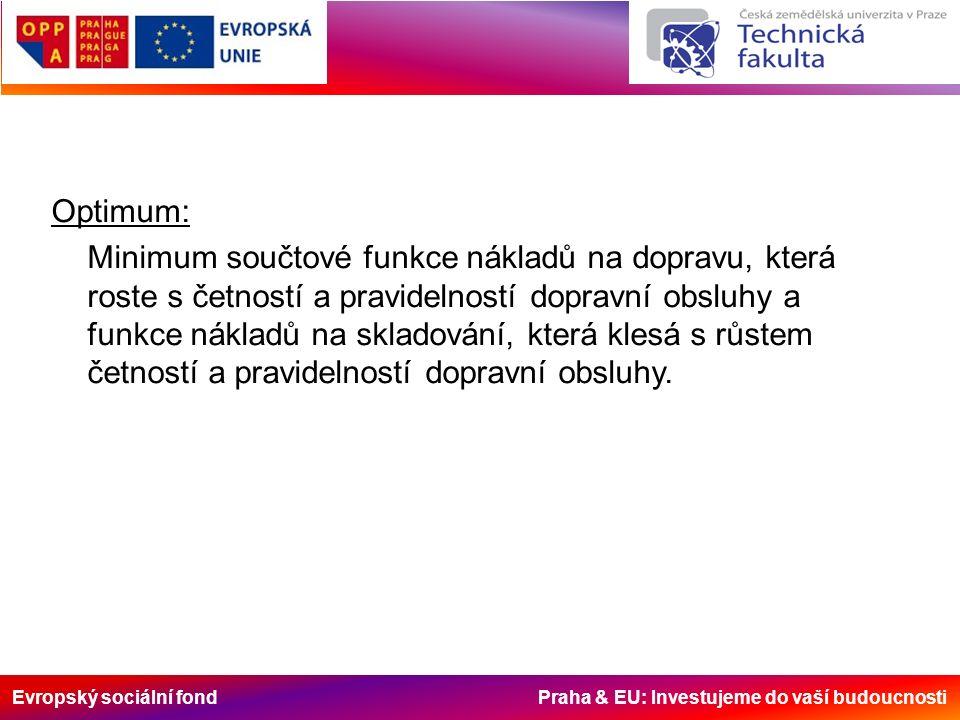 Evropský sociální fond Praha & EU: Investujeme do vaší budoucnosti Optimum: Minimum součtové funkce nákladů na dopravu, která roste s četností a pravidelností dopravní obsluhy a funkce nákladů na skladování, která klesá s růstem četností a pravidelností dopravní obsluhy.