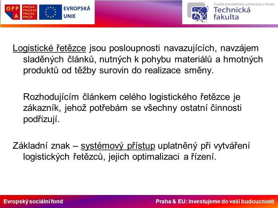 Evropský sociální fond Praha & EU: Investujeme do vaší budoucnosti Logistické řetězce jsou posloupnosti navazujících, navzájem sladěných článků, nutných k pohybu materiálů a hmotných produktů od těžby surovin do realizace směny.