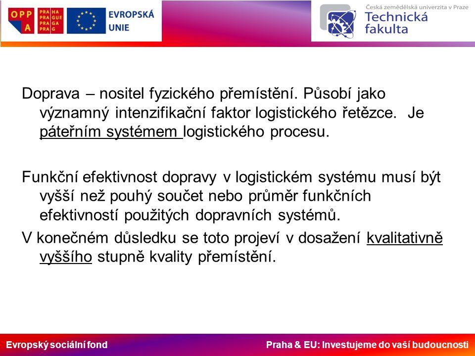 Evropský sociální fond Praha & EU: Investujeme do vaší budoucnosti Doprava – nositel fyzického přemístění.
