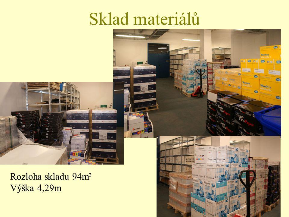 Sklad materiálů Rozloha skladu 94m² Výška 4,29m