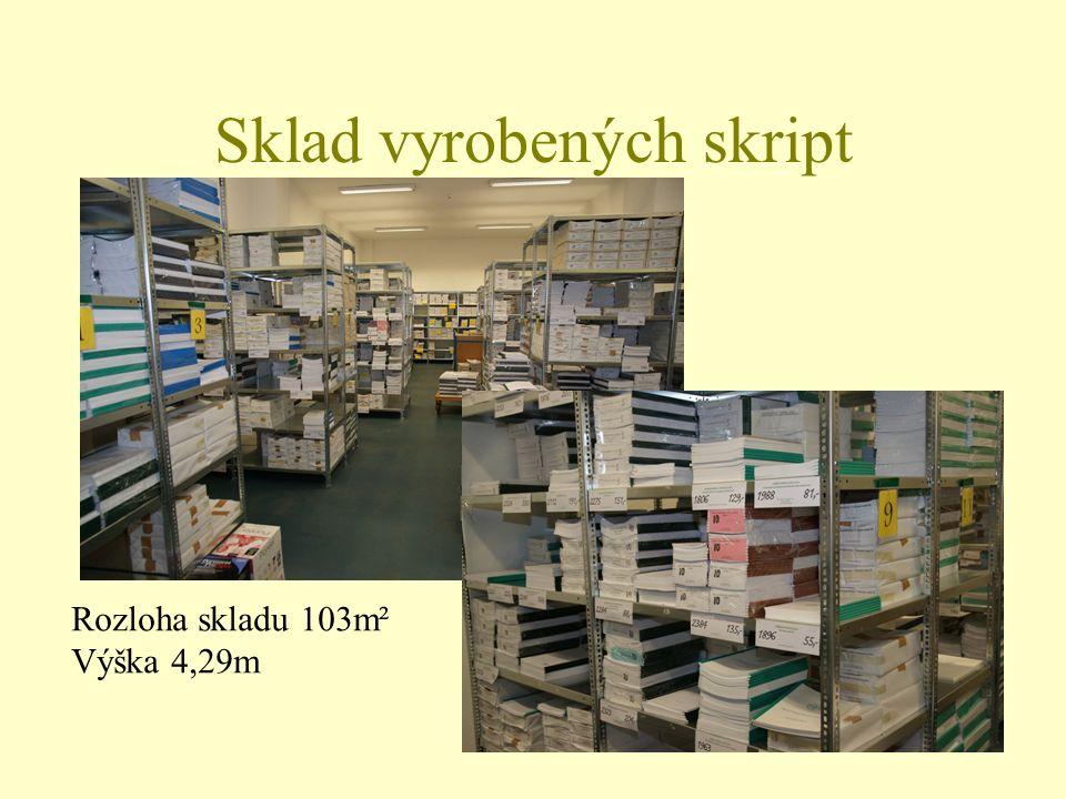 Sklad vyrobených skript Rozloha skladu 103m² Výška 4,29m