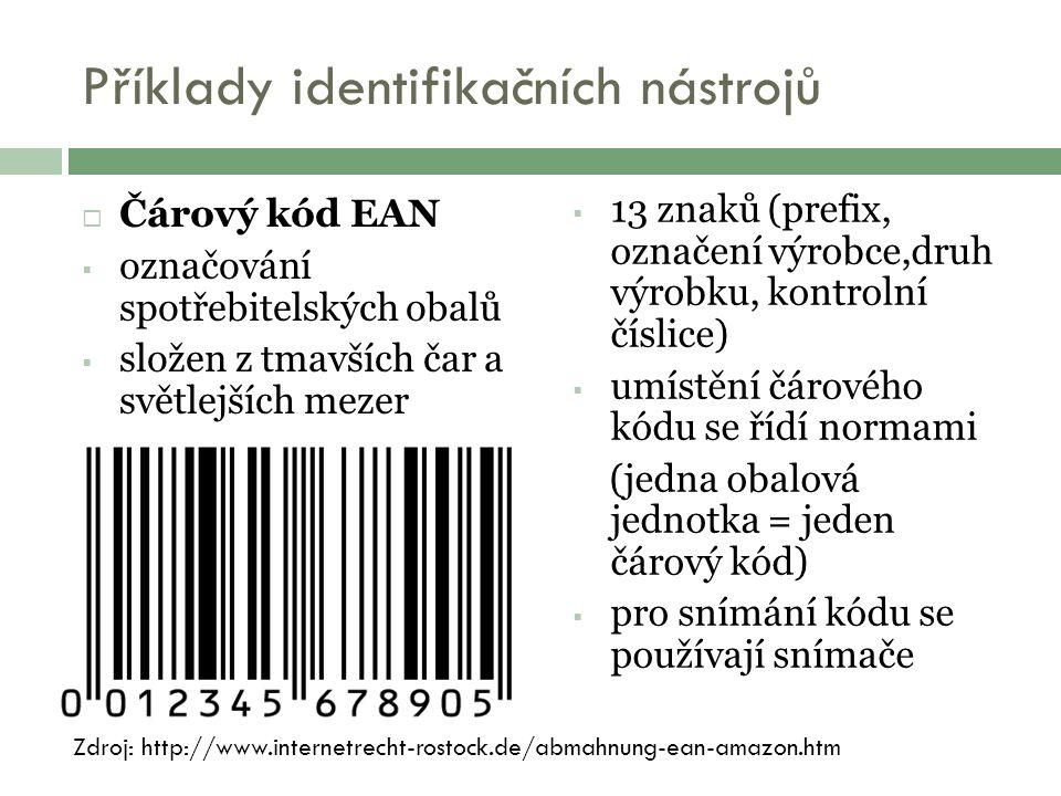 Příklady identifikačních nástrojů  Čárový kód EAN  označování spotřebitelských obalů  složen z tmavších čar a světlejších mezer  13 znaků (prefix,