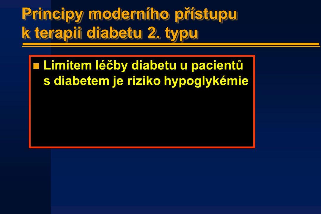 Principy moderního přístupu k terapii diabetu 2. typu n Limitem léčby diabetu u pacientů s diabetem je riziko hypoglykémie