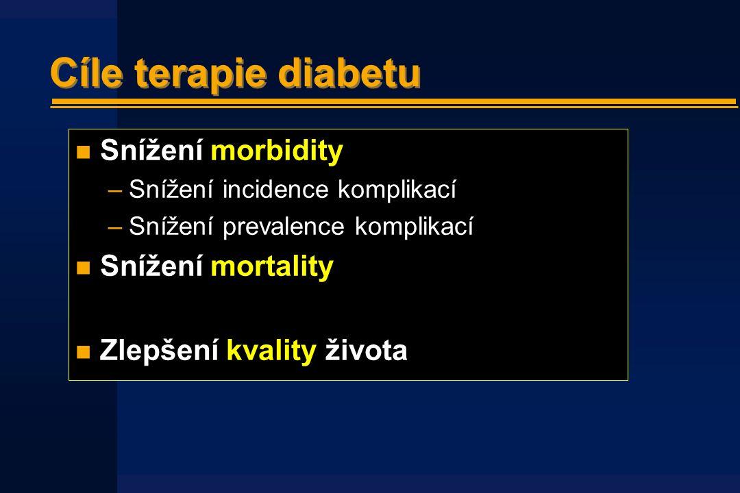 Cíle terapie diabetu n Snížení morbidity –Snížení incidence komplikací –Snížení prevalence komplikací n Snížení mortality n Zlepšení kvality života