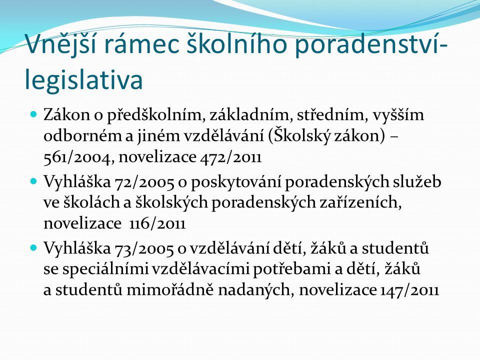 Vnější rámec školního poradenství- legislativa Zákon o předškolním, základním, středním, vyšším odborném a jiném vzdělávání (Školský zákon) – 561/2004, novelizace 472/2011 Vyhláška 72/2005 o poskytování poradenských služeb ve školách a školských poradenských zařízeních, novelizace 116/2011 Vyhláška 73/2005 o vzdělávání dětí, žáků a studentů se speciálními vzdělávacími potřebami a dětí, žáků a studentů mimořádně nadaných, novelizace 147/2011