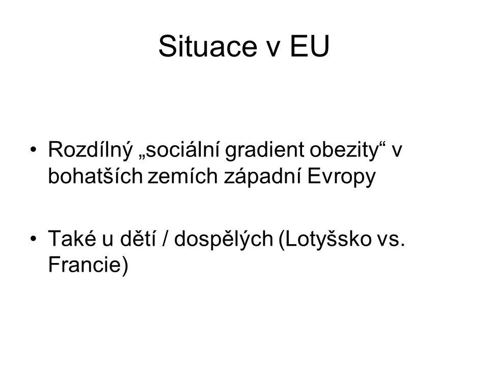 """Situace v EU Rozdílný """"sociální gradient obezity"""" v bohatších zemích západní Evropy Také u dětí / dospělých (Lotyšsko vs. Francie)"""