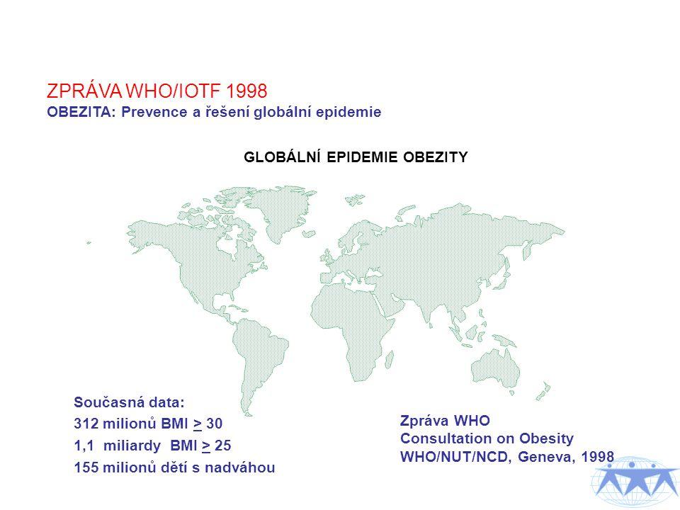 Zpráva WHO Consultation on Obesity WHO/NUT/NCD, Geneva, 1998 Současná data: 312 milionů BMI > 30 1,1 miliardy BMI > 25 155 milionů dětí s nadváhou ZPRÁVA WHO/IOTF 1998 OBEZITA: Prevence a řešení globální epidemie GLOBÁLNÍ EPIDEMIE OBEZITY