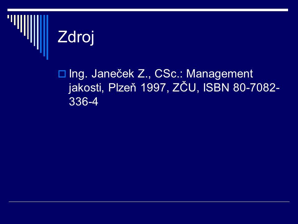 Zdroj  Ing. Janeček Z., CSc.: Management jakosti, Plzeň 1997, ZČU, ISBN 80-7082- 336-4