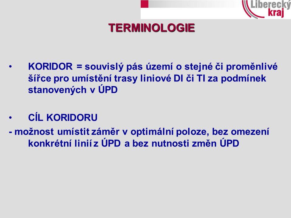 KORIDOR = souvislý pás území o stejné či proměnlivé šířce pro umístění trasy liniové DI či TI za podmínek stanovených v ÚPD CÍL KORIDORU - možnost umístit záměr v optimální poloze, bez omezení konkrétní linií z ÚPD a bez nutnosti změn ÚPD TERMINOLOGIE