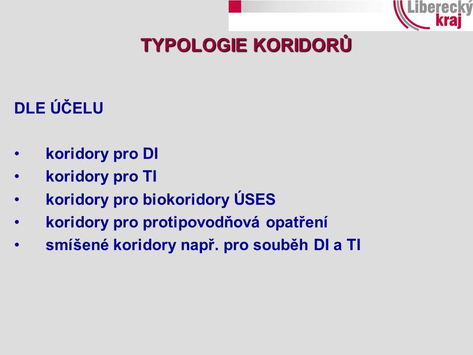 DLE ÚČELU koridory pro DI koridory pro TI koridory pro biokoridory ÚSES koridory pro protipovodňová opatření smíšené koridory např. pro souběh DI a TI