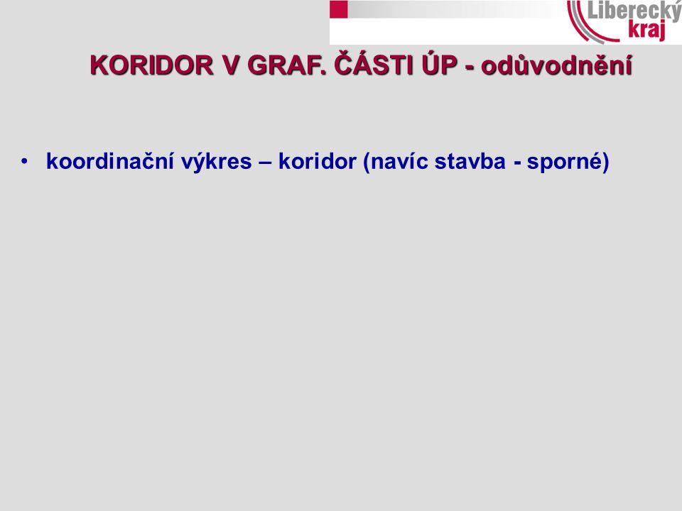 koordinační výkres – koridor (navíc stavba - sporné) KORIDOR V GRAF. ČÁSTI ÚP - odůvodnění