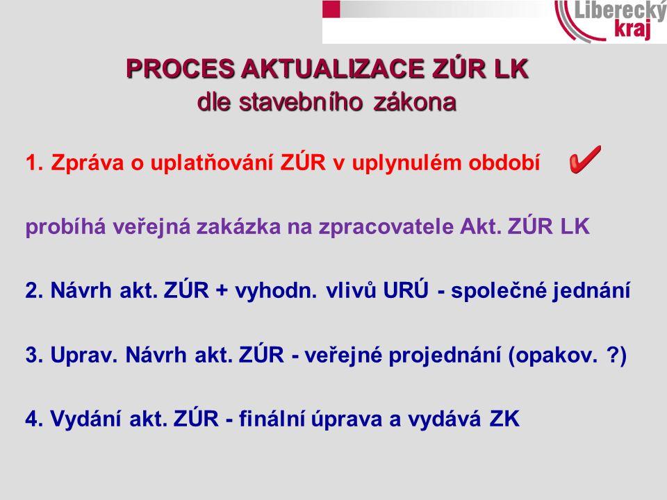 ZPRÁVA O UPLATŇ.ZÚR LK V UPL. OBD. návrh Zpr. zpracováván 2012 – 2013 návrh Zpr.